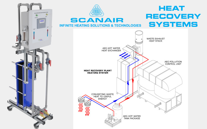 Scanair Heat recovery systems